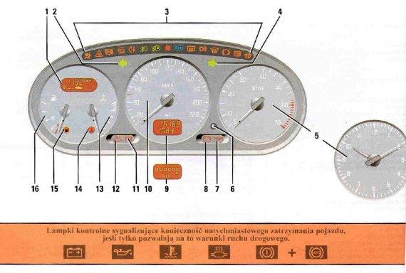 2361  570xfloat= 1a Licznik Renault Meganeopis licznika megane opis lampek kontrolnych lampki kontrolne w megane lampki kontrolne w liczniku w renault