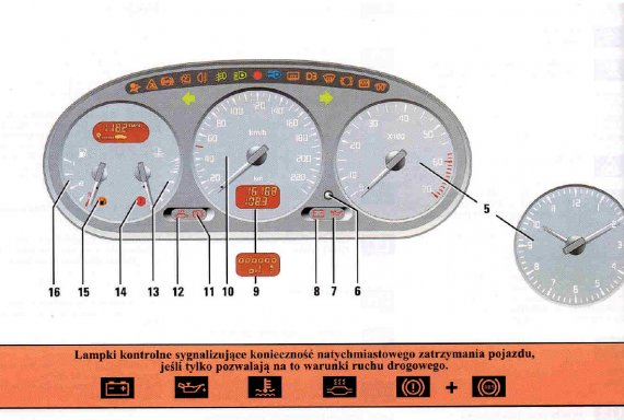 2363  570xfloat= 2a Licznik Renault Meganeopis licznika megane opis lampek kontrolnych lampki kontrolne w megane lampki kontrolne w liczniku w renault