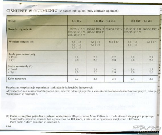 2793  570xfloat= megane2 1 Ciśnienie opon w Renault Meganejakie ciśnienie opon megane jaki rozmiar opon megane jaki rozmiar felg megane